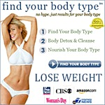 FindYourBodyType.com Coupon